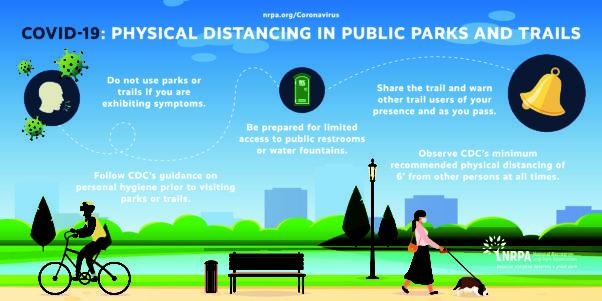 COVID19 social distance parks image